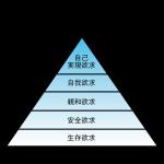 マズローの欲求5段階説をわかりやすくまとめ